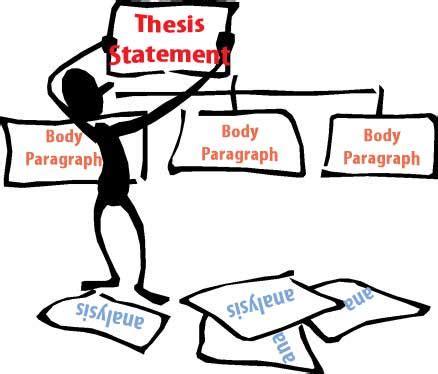 tone - Should I put diagrams into a formal essay